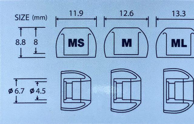 ことりイヤピ パッケージ裏 サイズ表
