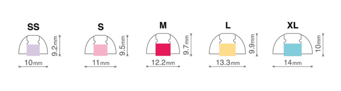 CP100+の寸法